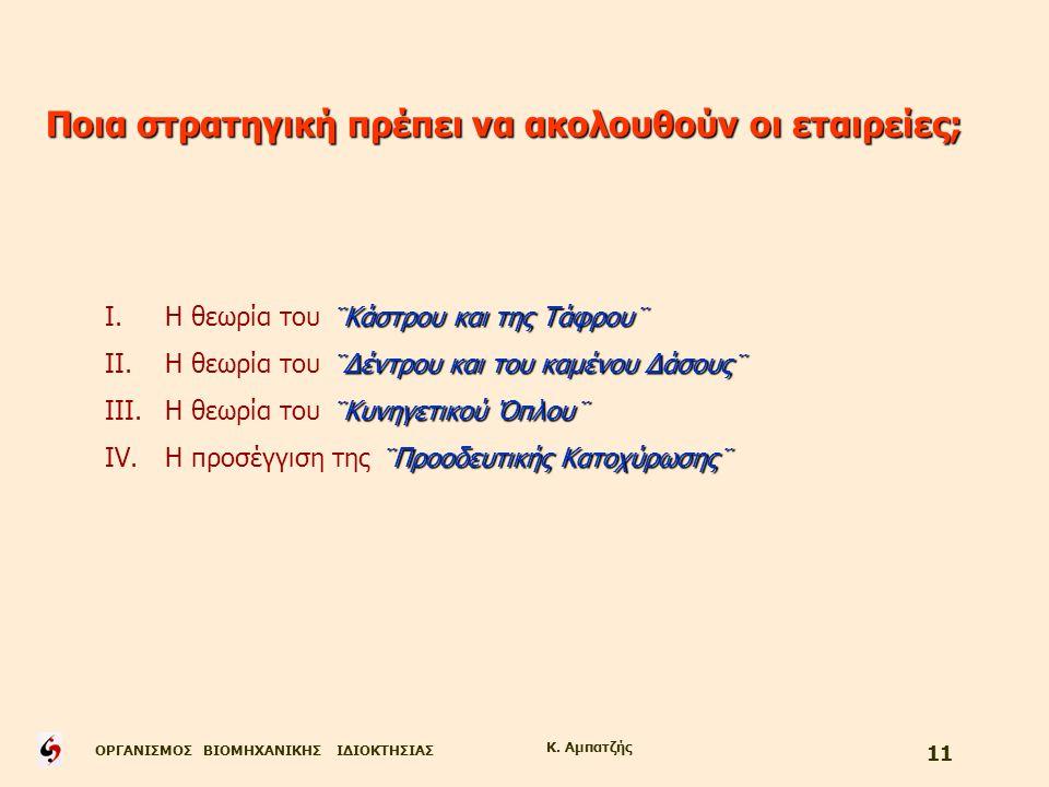 ΟΡΓΑΝΙΣΜΟΣ ΒΙΟΜΗΧΑΝΙΚΗΣ ΙΔΙΟΚΤΗΣΙΑΣ Κ. Αμπατζής 11 Ποια στρατηγική πρέπει να ακολουθούν οι εταιρείες; ¨Κάστρου και της Τάφρου¨ I. Η θεωρία του ¨Κάστρο