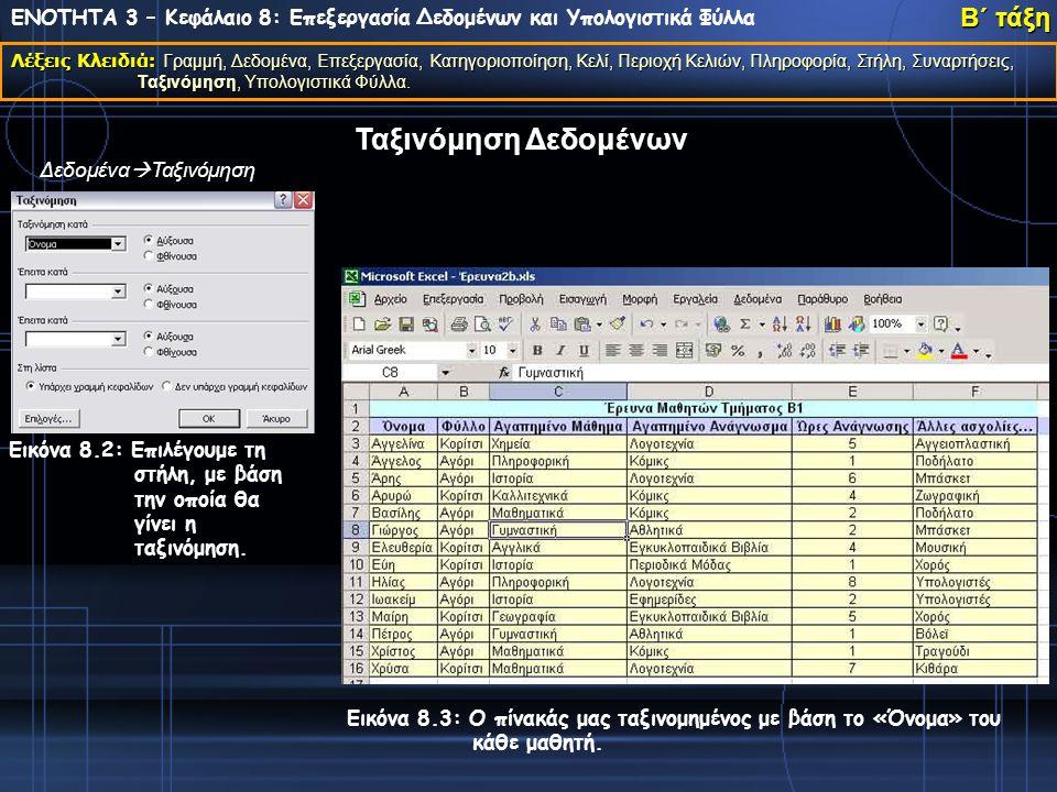 ΕΝΟΤΗΤΑ 3 – Κεφάλαιο 8: Επεξεργασία Δεδομένων και Υπολογιστικά Φύλλα Λέξεις Κλειδιά: Γραμμή, Δεδομένα, Επεξεργασία, Κατηγοριοποίηση, Κελί, Περιοχή Κελιών, Πληροφορία, Στήλη, Συναρτήσεις, Ταξινόμηση, Υπολογιστικά Φύλλα.
