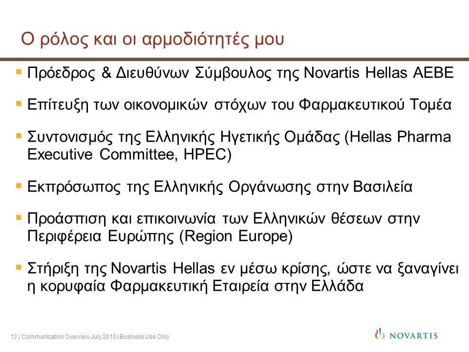 13 | Communication Overview July 2010 | Business Use Only Ο ρόλος και οι αρμοδιότητές μου  Πρόεδρος & Διευθύνων Σύμβουλος της Novartis Hellas AEBE  Επίτευξη των οικονομικών στόχων του Φαρμακευτικού Τομέα  Συντονισμός της Ελληνικής Ηγετικής Ομάδας (Hellas Pharma Executive Committee, HPEC)  Εκπρόσωπος της Ελληνικής Οργάνωσης στην Βασιλεία  Προάσπιση και επικοινωνία των Ελληνικών θέσεων στην Περιφέρεια Ευρώπης (Region Europe)  Στήριξη της Novartis Hellas εν μέσω κρίσης, ώστε να ξαναγίνει η κορυφαία Φαρμακευτική Εταιρεία στην Ελλάδα