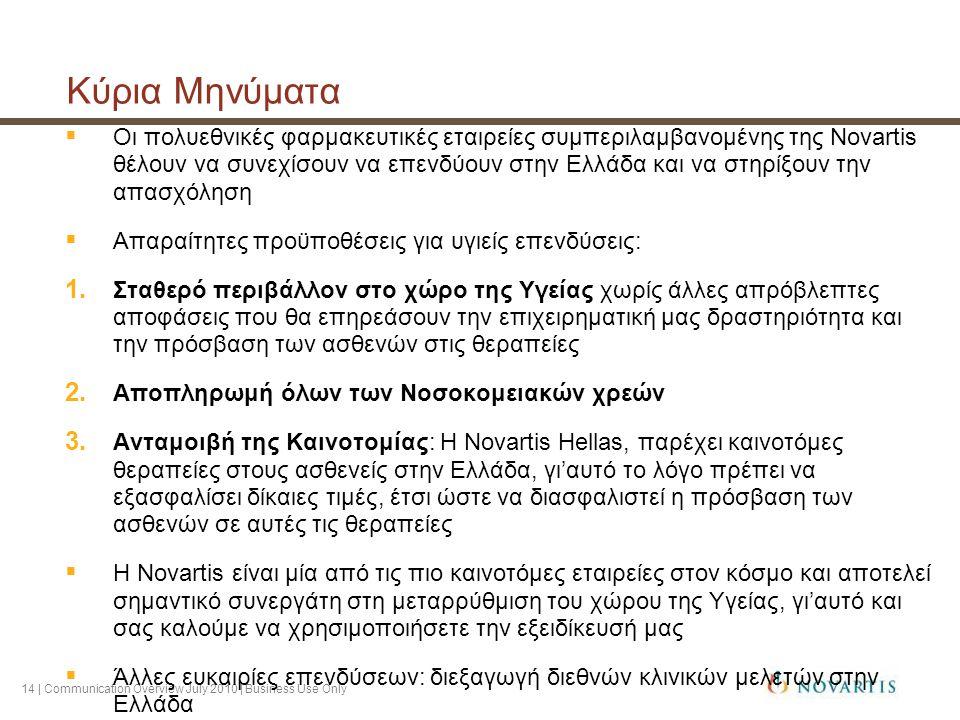 14 | Communication Overview July 2010 | Business Use Only Κύρια Μηνύματα  Οι πολυεθνικές φαρμακευτικές εταιρείες συμπεριλαμβανομένης της Novartis θέλουν να συνεχίσουν να επενδύουν στην Ελλάδα και να στηρίξουν την απασχόληση  Απαραίτητες προϋποθέσεις για υγιείς επενδύσεις: 1.