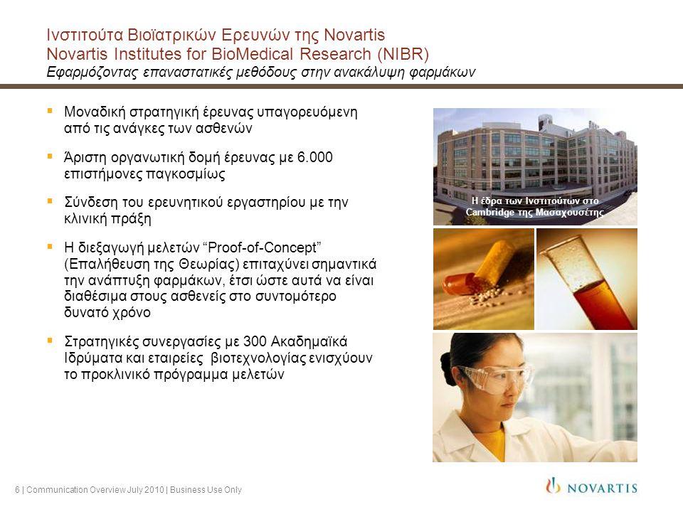 6 | Communication Overview July 2010 | Business Use Only Ινστιτούτα Βιοϊατρικών Ερευνών της Novartis Novartis Institutes for BioMedical Research (NIBR