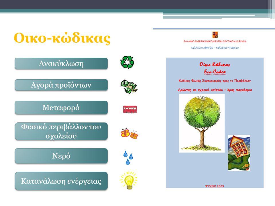 Οικο-κώδικας Ανακύκλωση Αγορά προϊόντων Μεταφορά Φυσικό περιβάλλον του σχολείου Νερό Κατανάλωση ενέργειας