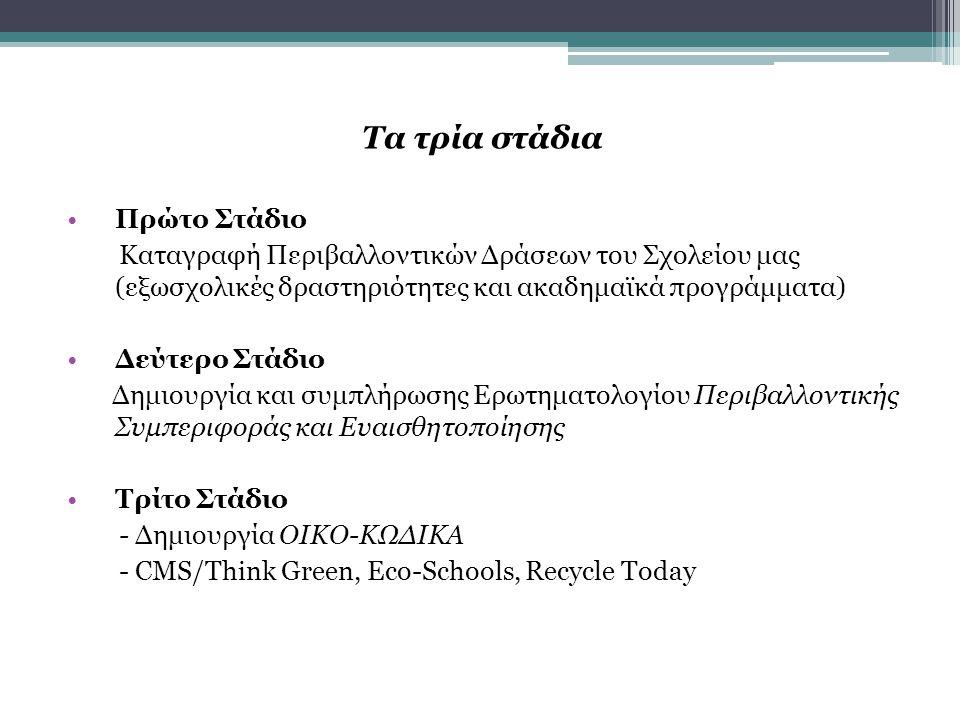Τα τρία στάδια Πρώτο Στάδιο Καταγραφή Περιβαλλοντικών Δράσεων του Σχολείου μας (εξωσχολικές δραστηριότητες και ακαδημαϊκά προγράμματα) Δεύτερο Στάδιο