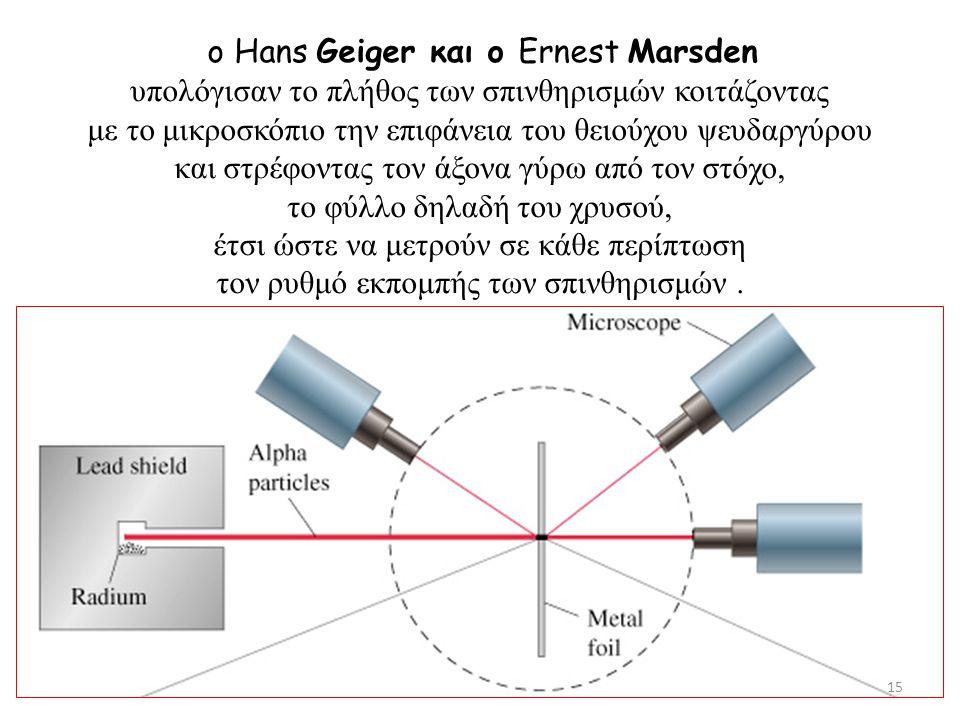 ο Hans Geiger και ο Ernest Marsden υπολόγισαν το πλήθος των σπινθηρισμών κοιτάζοντας με το μικροσκόπιο την επιφάνεια του θειούχου ψευδαργύρου και στρέφοντας τον άξονα γύρω από τον στόχο, το φύλλο δηλαδή του χρυσού, έτσι ώστε να μετρούν σε κάθε περίπτωση τον ρυθμό εκπομπής των σπινθηρισμών.