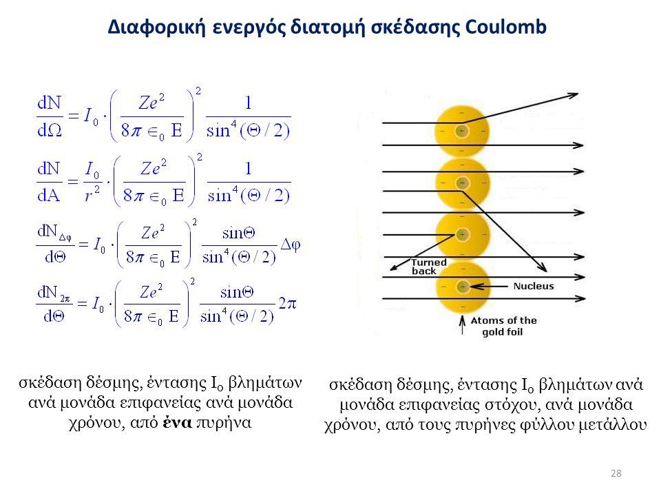 σκέδαση δέσμης, έντασης Ι 0 βλημάτων ανά μονάδα επιφανείας ανά μονάδα χρόνου, από ένα πυρήνα σκέδαση δέσμης, έντασης Ι 0 βλημάτων ανά μονάδα επιφανείας στόχου, ανά μονάδα χρόνου, από τους πυρήνες φύλλου μετάλλου Διαφορική ενεργός διατομή σκέδασης Coulomb 28