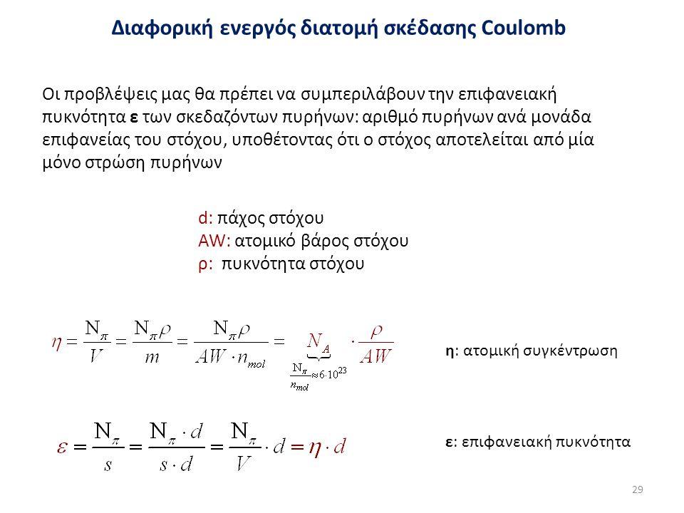 Οι προβλέψεις μας θα πρέπει να συμπεριλάβουν την επιφανειακή πυκνότητα ε των σκεδαζόντων πυρήνων: αριθμό πυρήνων ανά μονάδα επιφανείας του στόχου, υποθέτοντας ότι ο στόχος αποτελείται από μία μόνο στρώση πυρήνων Διαφορική ενεργός διατομή σκέδασης Coulomb d: πάχος στόχου AW: ατομικό βάρος στόχου ρ: πυκνότητα στόχου η: ατομική συγκέντρωση ε: επιφανειακή πυκνότητα 29