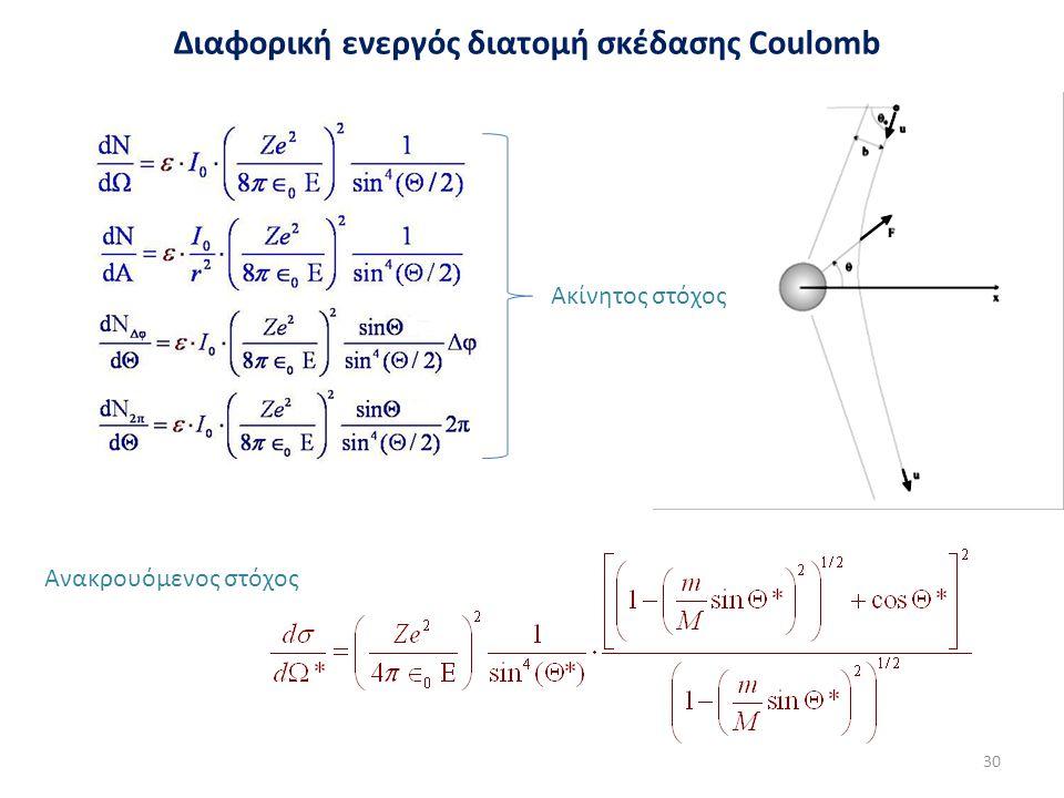 Ανακρουόμενος στόχος Ακίνητος στόχος Διαφορική ενεργός διατομή σκέδασης Coulomb 30