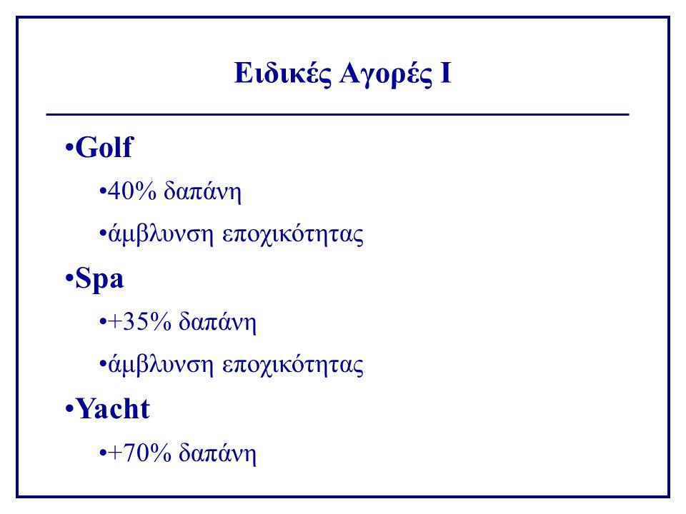 Eιδικές Αγορές I Golf 40% δαπάνη άμβλυνση εποχικότητας Spa +35% δαπάνη άμβλυνση εποχικότητας Yacht +70% δαπάνη