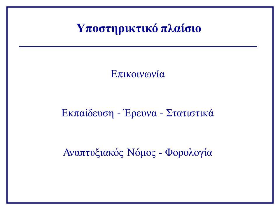 Υποστηρικτικό πλαίσιο Επικοινωνία Εκπαίδευση - Έρευνα - Στατιστικά Αναπτυξιακός Νόμος - Φορολογία