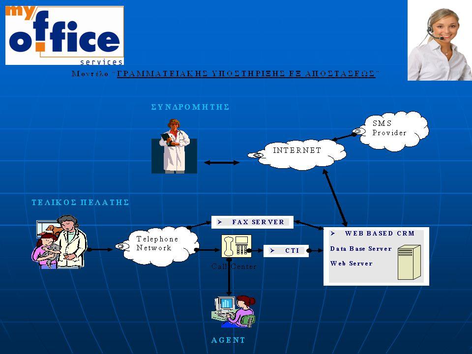Η My Office προσφέρει Γραμματειακές Υπηρεσίες εξ αποστάσεως μέσω Τηλεφωνίας & Internet/Τηλεγραμματεία.