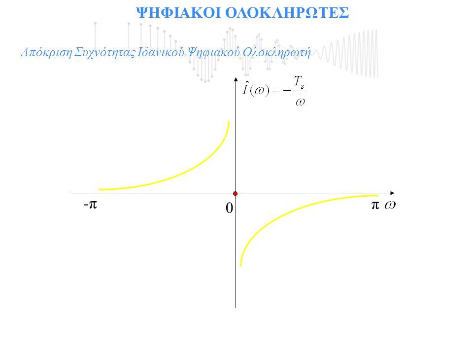 0 π -π-π Απόκριση Συχνότητας Ιδανικού Ψηφιακού Ολοκληρωτή