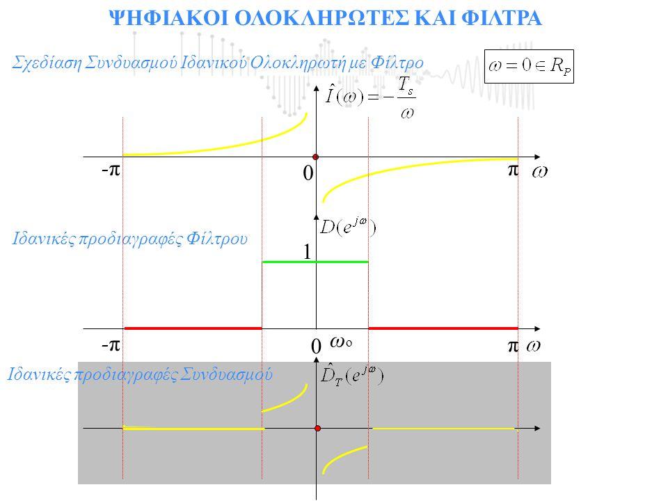 ΨΗΦΙΑΚΟΙ ΟΛΟΚΛΗΡΩΤΕΣ ΚΑΙ ΦΙΛΤΡΑ Σχεδίαση Συνδυασμού Ιδανικού Ολοκληρωτή με Φίλτρο 0 π -π-π ωοωο 1 Ιδανικές προδιαγραφές Φίλτρου 0 π-π-π Ιδανικές προδι
