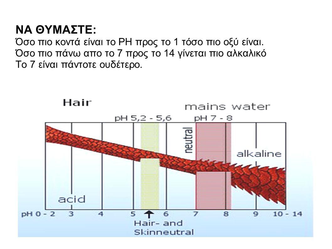 ΝΑ ΘΥΜΑΣΤΕ: Όσο πιο κοντά είναι το ΡΗ προς το 1 τόσο πιο οξύ είναι. Όσο πιο πάνω απο το 7 προς το 14 γίνεται πιο αλκαλικό Το 7 είναι πάντοτε ουδέτερο.