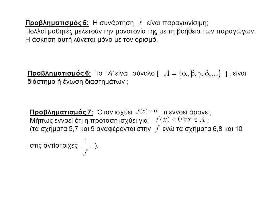 Προβληματισμός 5: Η συνάρτηση είναι παραγωγίσιμη; Πολλοί μαθητές μελετούν την μονοτονία της με τη βοήθεια των παραγώγων.