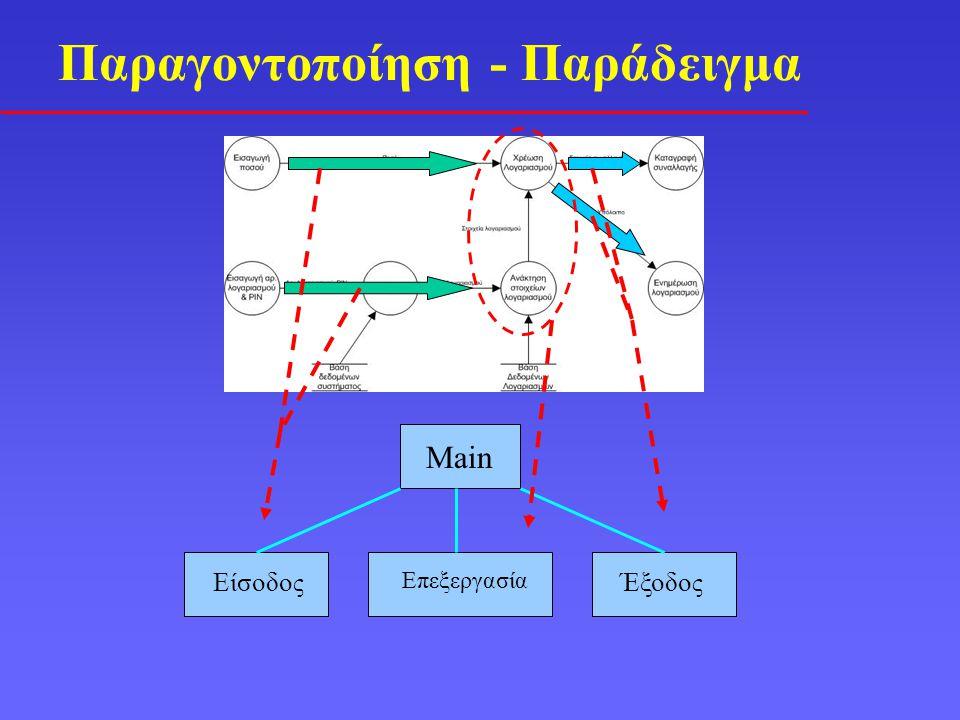 Παραγοντοποίηση - Παράδειγμα Main Είσοδος Επεξεργασία Έξοδος