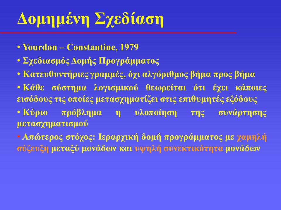 Yourdon – Constantine, 1979 Σχεδιασμός Δομής Προγράμματος Κατευθυντήριες γραμμές, όχι αλγόριθμος βήμα προς βήμα Κάθε σύστημα λογισμικού θεωρείται ότι έχει κάποιες εισόδους τις οποίες μετασχηματίζει στις επιθυμητές εξόδους Κύριο πρόβλημα η υλοποίηση της συνάρτησης μετασχηματισμού Απώτερος στόχος: Ιεραρχική δομή προγράμματος με χαμηλή σύζευξη μεταξύ μονάδων και υψηλή συνεκτικότητα μονάδων Δομημένη Σχεδίαση