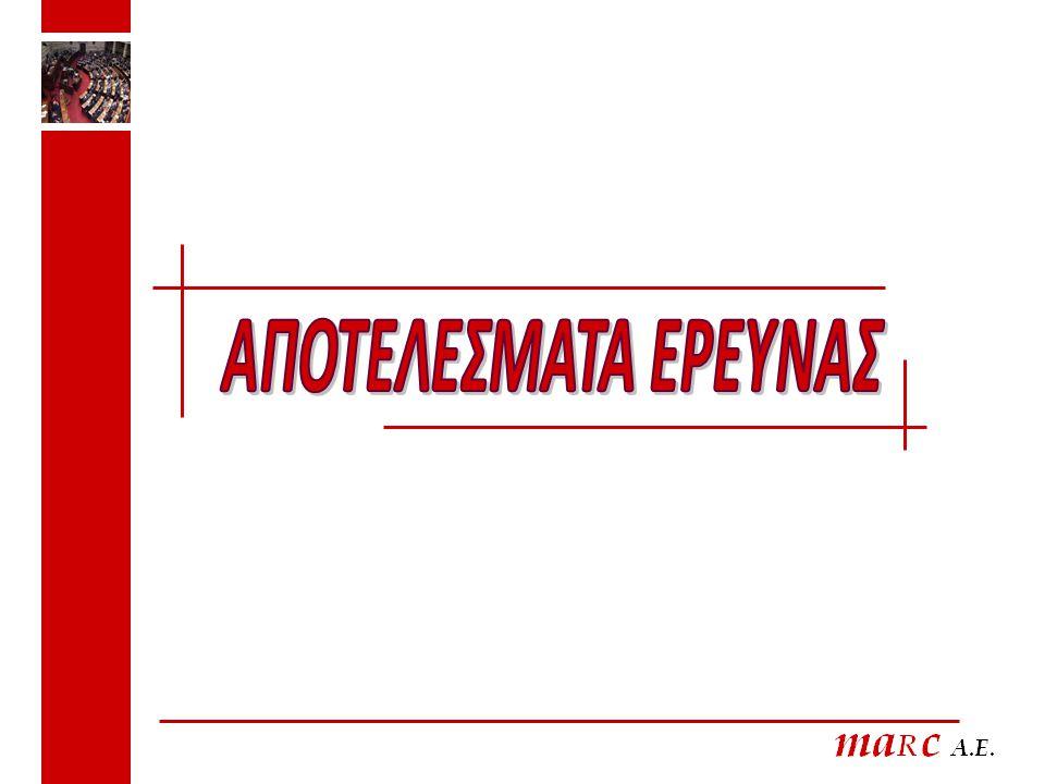 ΣΥΓΚΡΙΤΙΚΟ ΓΡΑΦΗΜΑ ΔΗΜΟΤΙΚΟΤΗΤΑΣ ΠΟΛΙΤΙΚΩΝ ΑΡΧΗΓΩΝ Φεβρουάριος 2010 – Μάρτιος 2010