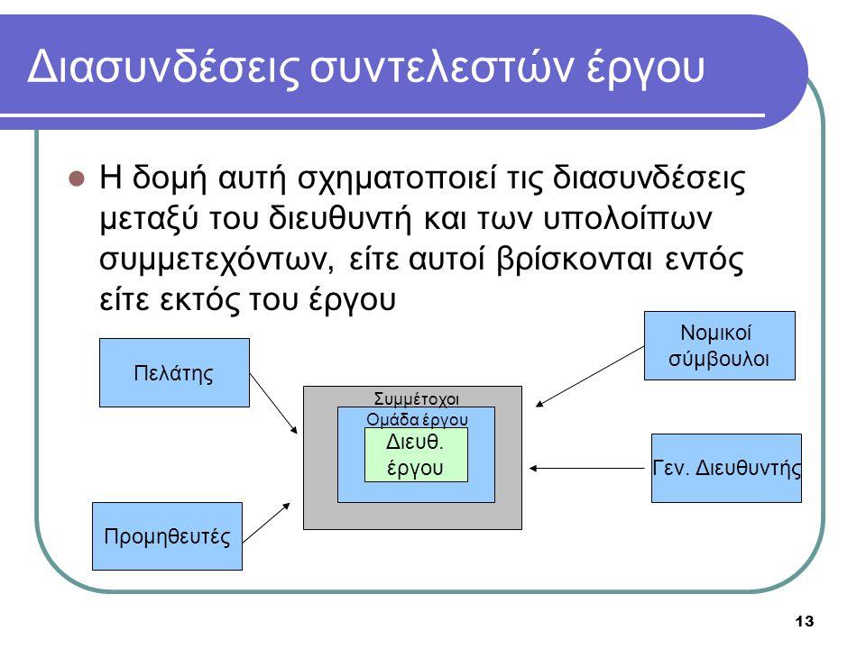 13 Διασυνδέσεις συντελεστών έργου Η δομή αυτή σχηματοποιεί τις διασυνδέσεις μεταξύ του διευθυντή και των υπολοίπων συμμετεχόντων, είτε αυτοί βρίσκοντα