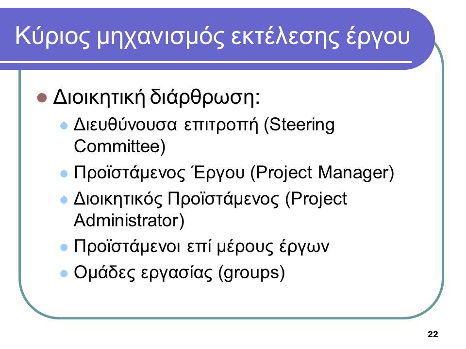 22 Κύριος μηχανισμός εκτέλεσης έργου Διοικητική διάρθρωση: Διευθύνουσα επιτροπή (Steering Committee) Προϊστάμενος Έργου (Project Manager) Διοικητικός