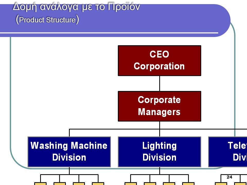 24 Δομή ανάλογα με το Προϊόν ( Product Structure )