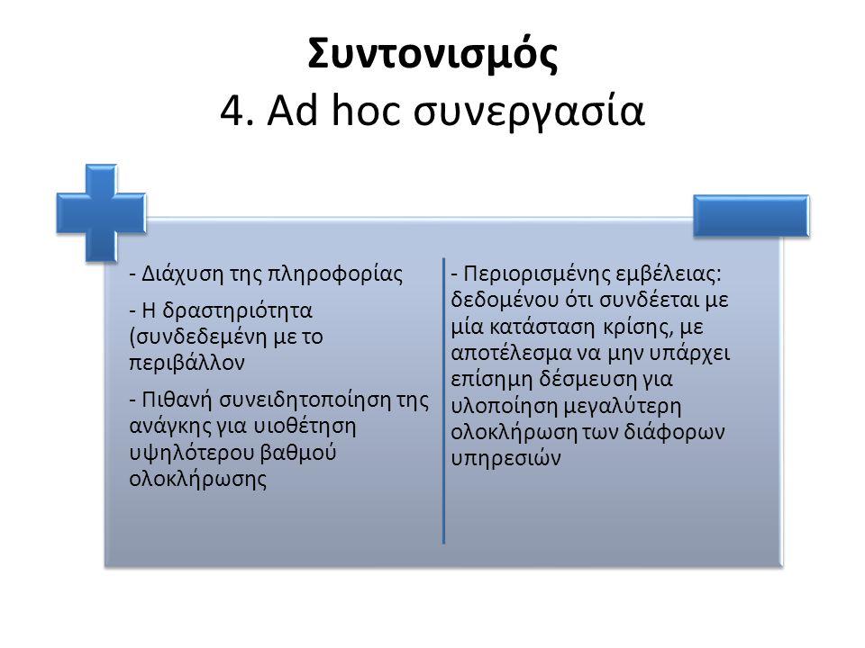 Συντονισμός 4. Ad hoc συνεργασία - Διάχυση της πληροφορίας - Η δραστηριότητα (συνδεδεμένη με το περιβάλλον - Πιθανή συνειδητοποίηση της ανάγκης για υι