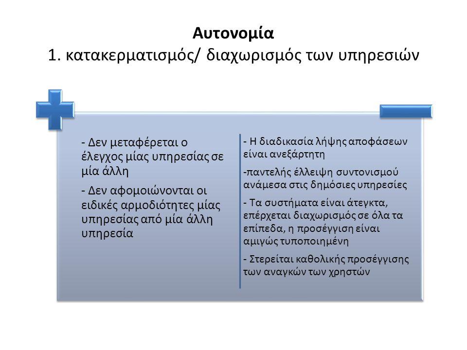 Αυτονομία 1. κατακερματισμός/ διαχωρισμός των υπηρεσιών - Δεν μεταφέρεται ο έλεγχος μίας υπηρεσίας σε μία άλλη - Δεν αφομοιώνονται οι ειδικές αρμοδιότ