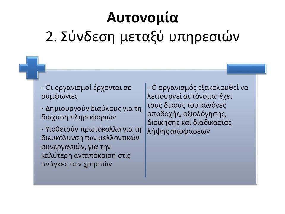 Αυτονομία 2. Σύνδεση μεταξύ υπηρεσιών - Οι οργανισμοί έρχονται σε συμφωνίες - Δημιουργούν διαύλους για τη διάχυση πληροφοριών - Υιοθετούν πρωτόκολλα γ