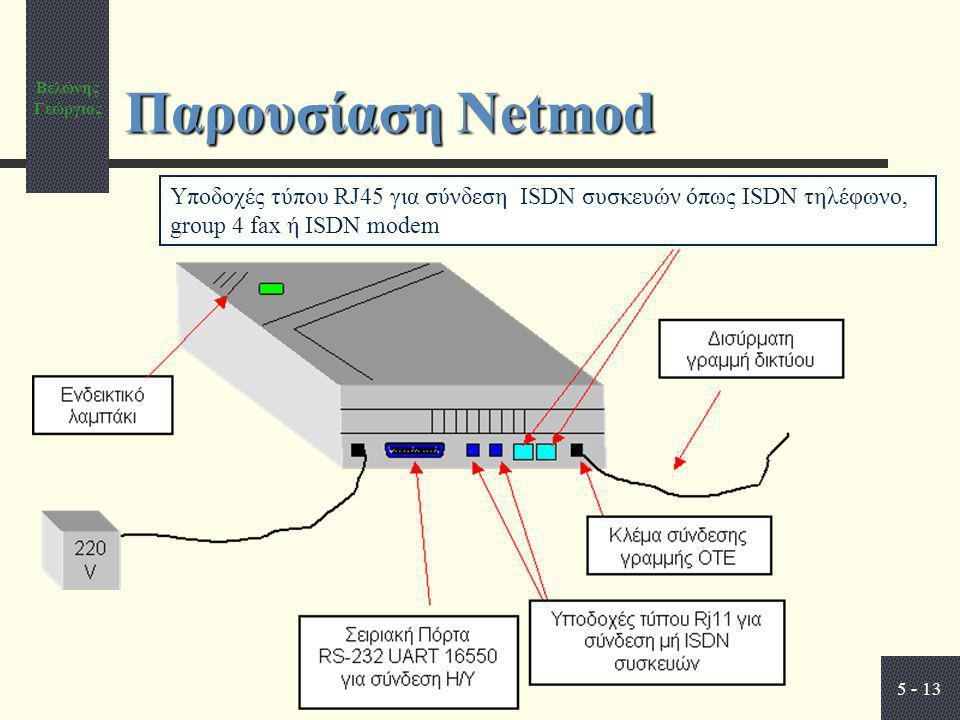 Βελώνης Γεώργιος 5 - 13 Παρουσίαση Netmod Υποδοχές τύπου RJ45 για σύνδεση ISDN συσκευών όπως ISDN τηλέφωνο, group 4 fax ή ISDN modem