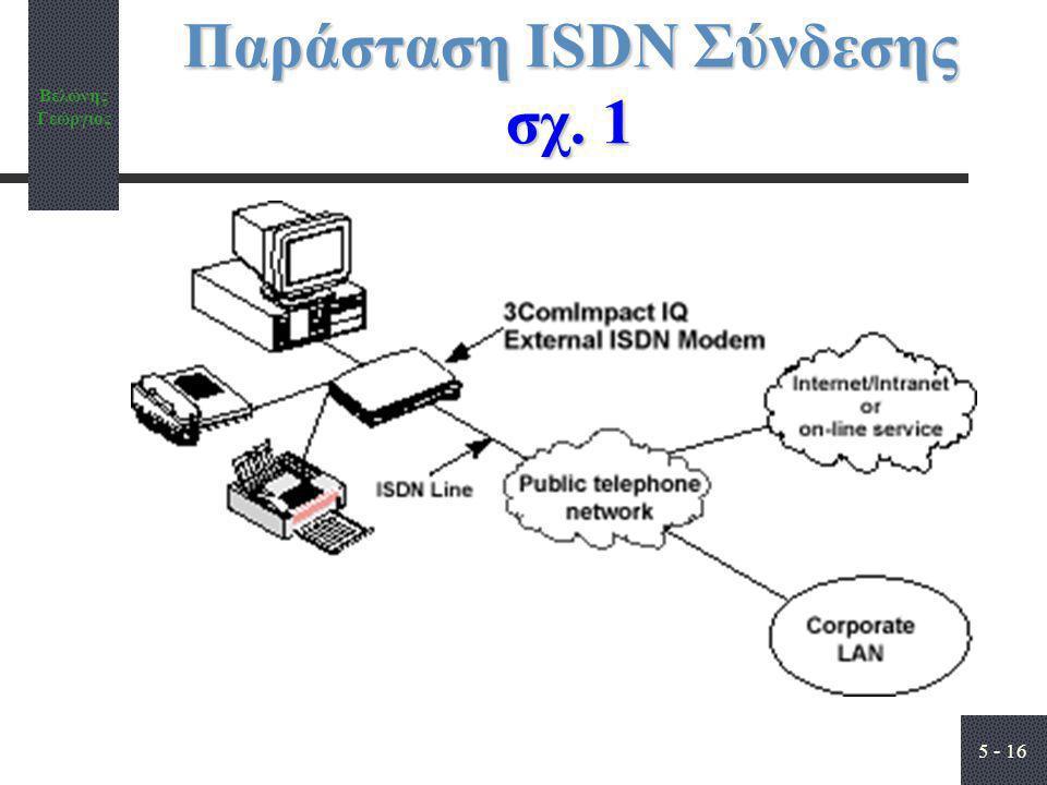 Βελώνης Γεώργιος 5 - 16 Παράσταση ISDN Σύνδεσης σχ. 1