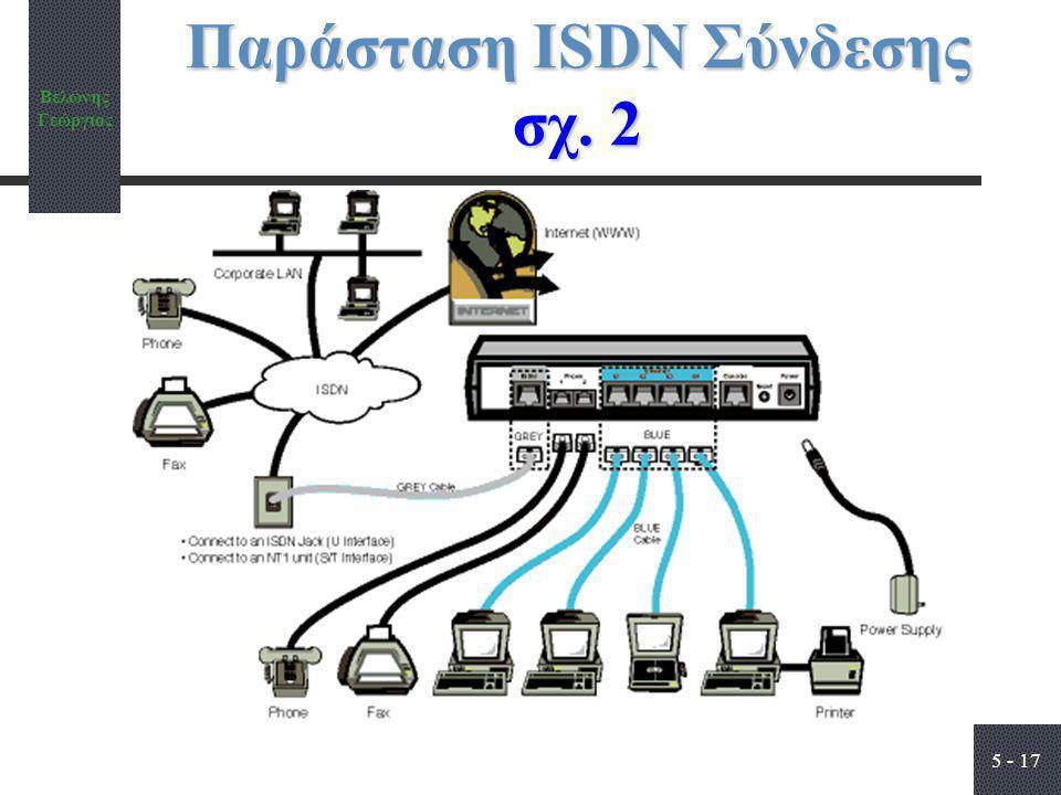 Βελώνης Γεώργιος 5 - 17 Παράσταση ISDN Σύνδεσης σχ. 2