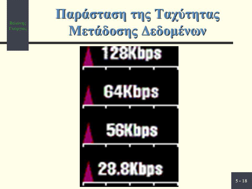 Βελώνης Γεώργιος 5 - 18 Παράσταση της Ταχύτητας Μετάδοσης Δεδομένων