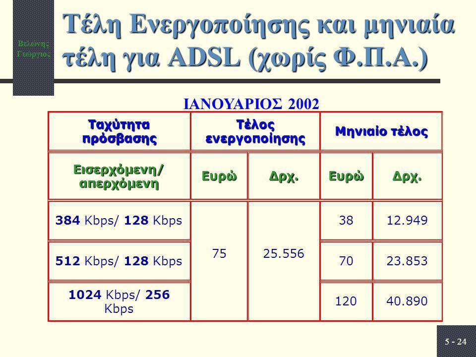 Βελώνης Γεώργιος 5 - 24 Τέλη Ενεργοποίησης και μηνιαία τέλη για ADSL (χωρίς Φ.Π.Α.) Ταχύτητα πρόσβασης Τέλος ενεργοποίησης Μηνιαίο τέλος Εισερχόμενη/