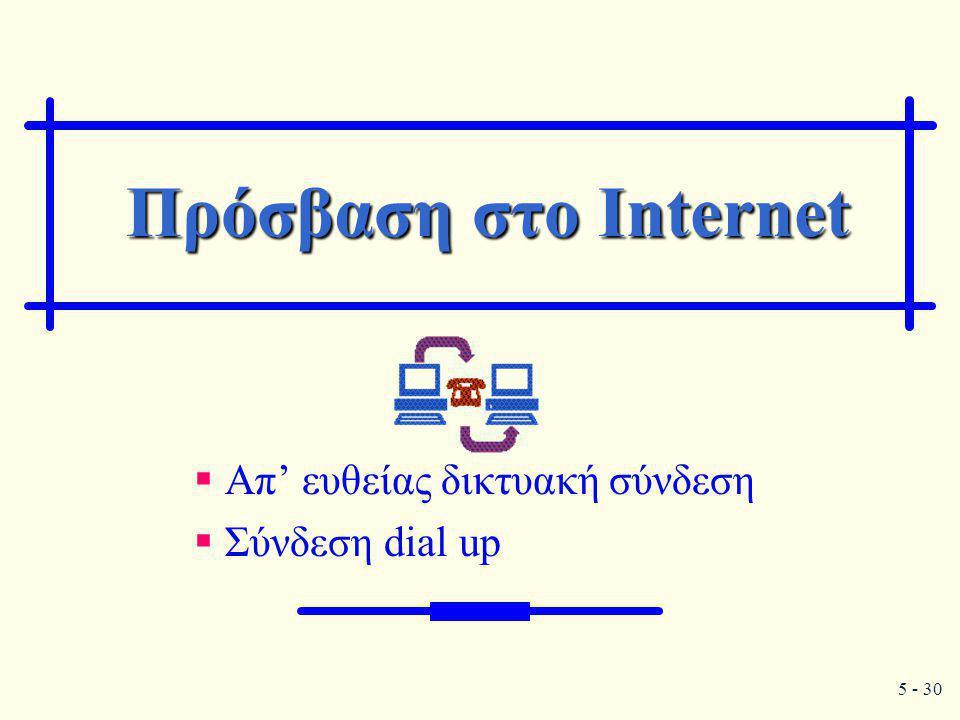 5 - 30 Πρόσβαση στο Internet  Απ' ευθείας δικτυακή σύνδεση  Σύνδεση dial up