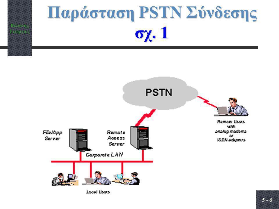 Βελώνης Γεώργιος 5 - 6 Παράσταση PSTN Σύνδεσης σχ. 1