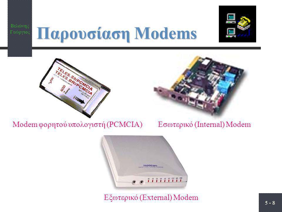 Βελώνης Γεώργιος 5 - 8 Παρουσίαση Modems Modem φορητού υπολογιστή (PCMCIA)Εσωτερικό (Internal) Modem Εξωτερικό (External) Modem
