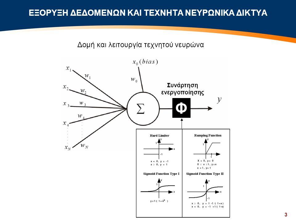 14 ΕΞΟΡΥΞΗ ΔΕΔΟΜΕΝΩΝ ΚΑΙ ΤΕΧΝΗΤΑ ΝΕΥΡΩΝΙΚΑ ΔΙΚΤΥΑ ΑΝΤΙΜΕΤΩΠΙΣΗ ΠΡΟΒΛΗΜΑΤΩΝ Εάν το δίκτυο δεν συγκλίνει πραγματοποιούμε κατά σειρά τις παρακάτω διαδικασίες Ελέγχουμε τη μεταβολή του μέσου τετραγωνικού σφάλματος σε συνάρτηση με το χρόνο.