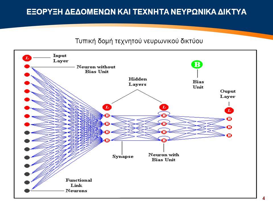 5 ΕΞΟΡΥΞΗ ΔΕΔΟΜΕΝΩΝ ΚΑΙ ΤΕΧΝΗΤΑ ΝΕΥΡΩΝΙΚΑ ΔΙΚΤΥΑ Τα τεχνητά νευρωνικά δίκτυα μπορούν να διαχωριστούν σε δύο κατηγορίες Feed-forward ANNs: η πληροφορία ρέει από το επίπεδο εισόδου προς το επίπεδο εξόδου Recurrent ANNs: η πληροφορία επιστρέφει σε προηγούμενο επίπεδο (γνωστό ως context layer) που με τη σειρά του ανατροφοδοτεί το κρυφό στρώμα