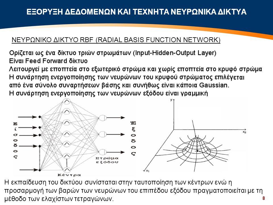 9 ΕΞΟΡΥΞΗ ΔΕΔΟΜΕΝΩΝ ΚΑΙ ΤΕΧΝΗΤΑ ΝΕΥΡΩΝΙΚΑ ΔΙΚΤΥΑ ΝΕΥΡΩΝΙΚΟ ΔΙΚΤΥΟ SOM (SELF ORGANIZING MAP) Αποτελείται από ένα επίπεδο εισόδου και ένα επίπεδο εξόδου οι νευρώνες του οποίου είναι τοποθετημένοι στους κόμβους ενός δισδιάστατου πλέγματος Δεν υπάρχει κρυφό στρώμα Είναι Feed Forward δίκτυο και λειτουργεί με εκπαίδευση χωρίς εποπτεία.