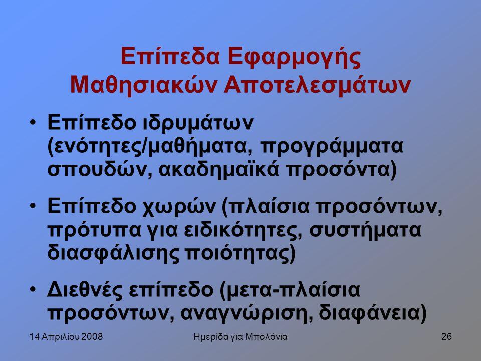 14 Απριλίου 2008Ημερίδα για Μπολόνια26 Επίπεδα Εφαρμογής Μαθησιακών Αποτελεσμάτων Επίπεδο ιδρυμάτων (ενότητες/μαθήματα, προγράμματα σπουδών, ακαδημαϊκά προσόντα) Επίπεδο χωρών (πλαίσια προσόντων, πρότυπα για ειδικότητες, συστήματα διασφάλισης ποιότητας) Διεθνές επίπεδο (μετα-πλαίσια προσόντων, αναγνώριση, διαφάνεια)