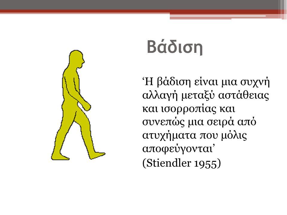 Βάδιση 'Η βάδιση είναι μια συχνή αλλαγή μεταξύ αστάθειας και ισορροπίας και συνεπώς μια σειρά από ατυχήματα που μόλις αποφεύγονται' (Stiendler 1955)