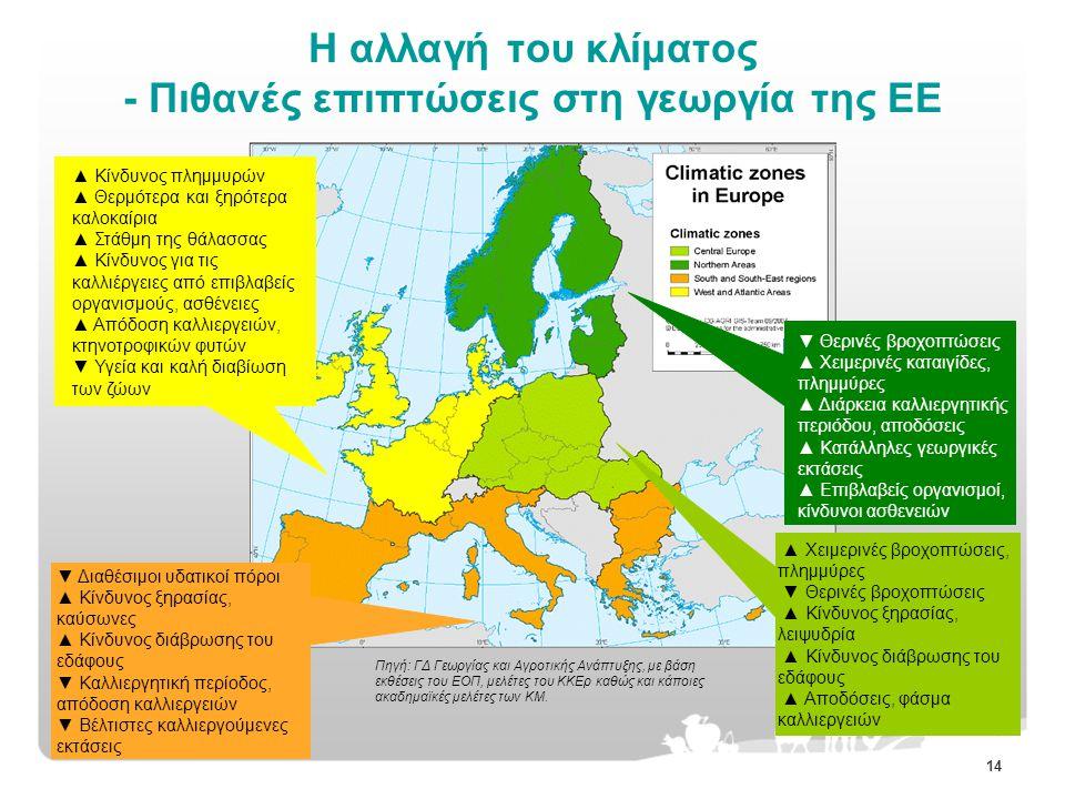 14 Η αλλαγή του κλίματος - Πιθανές επιπτώσεις στη γεωργία της ΕΕ ▲ Κίνδυνος πλημμυρών ▲ Θερμότερα και ξηρότερα καλοκαίρια ▲ Στάθμη της θάλασσας ▲ Κίνδυνος για τις καλλιέργειες από επιβλαβείς οργανισμούς, ασθένειες ▲ Απόδοση καλλιεργειών, κτηνοτροφικών φυτών ▼ Υγεία και καλή διαβίωση των ζώων ▼ Διαθέσιμοι υδατικοί πόροι ▲ Κίνδυνος ξηρασίας, καύσωνες ▲ Κίνδυνος διάβρωσης του εδάφους ▼ Καλλιεργητική περίοδος, απόδοση καλλιεργειών ▼ Βέλτιστες καλλιεργούμενες εκτάσεις ▼ Θερινές βροχοπτώσεις ▲ Χειμερινές καταιγίδες, πλημμύρες ▲ Διάρκεια καλλιεργητικής περιόδου, αποδόσεις ▲ Κατάλληλες γεωργικές εκτάσεις ▲ Επιβλαβείς οργανισμοί, κίνδυνοι ασθενειών ▲ Χειμερινές βροχοπτώσεις, πλημμύρες ▼ Θερινές βροχοπτώσεις ▲ Κίνδυνος ξηρασίας, λειψυδρία ▲ Κίνδυνος διάβρωσης του εδάφους ▲ Αποδόσεις, φάσμα καλλιεργειών Πηγή: ΓΔ Γεωργίας και Αγροτικής Ανάπτυξης, με βάση εκθέσεις του ΕΟΠ, μελέτες του ΚΚΕρ καθώς και κάποιες ακαδημαϊκές μελέτες των ΚΜ.