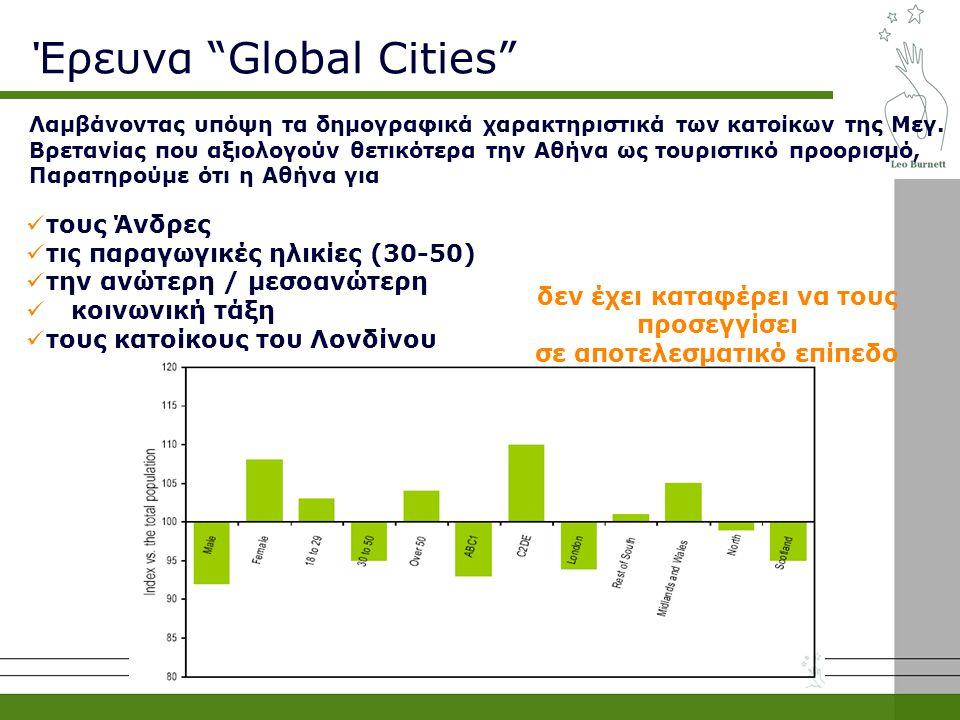 Λαμβάνοντας υπόψη τα δημογραφικά χαρακτηριστικά των κατοίκων της Μεγ. Βρετανίας που αξιολογούν θετικότερα την Αθήνα ως τουριστικό προορισμό, Παρατηρού