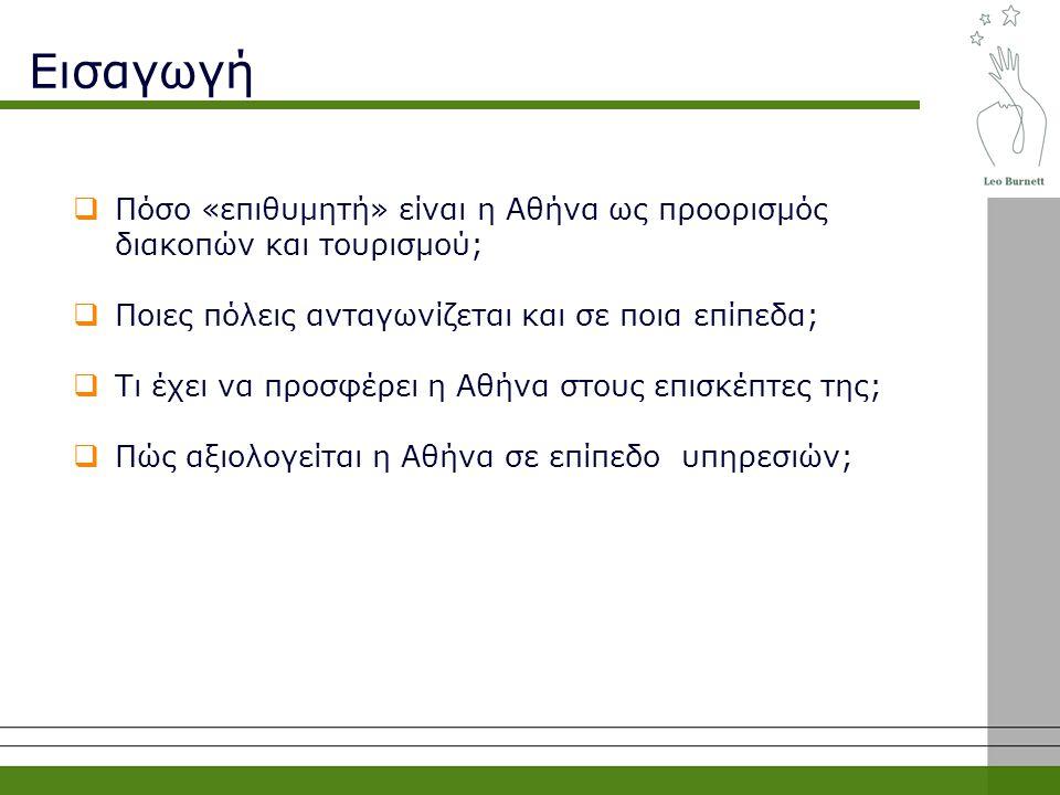 Εισαγωγή  Πόσο «επιθυμητή» είναι η Αθήνα ως προορισμός διακοπών και τουρισμού;  Ποιες πόλεις ανταγωνίζεται και σε ποια επίπεδα;  Τι έχει να προσφέρει η Αθήνα στους επισκέπτες της;  Πώς αξιολογείται η Αθήνα σε επίπεδο υπηρεσιών;