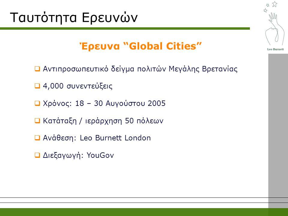 Ταυτότητα Ερευνών  Αντιπροσωπευτικό δείγμα πολιτών Μεγάλης Βρετανίας  4,000 συνεντεύξεις  Χρόνος: 18 – 30 Αυγούστου 2005  Κατάταξη / ιεράρχηση 50 πόλεων  Ανάθεση: Leo Burnett London  Διεξαγωγή: YouGov Έρευνα Global Cities