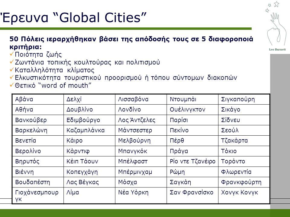 50 Πόλεις ιεραρχήθηκαν βάσει της απόδοσής τους σε 5 διαφοροποιά κριτήρια: Ποιότητα ζωής Ζωντάνια τοπικής κουλτούρας και πολιτισμού Καταλληλότητα κλίματος Ελκυστικότητα τουριστικού προορισμού ή τόπου σύντομων διακοπών Θετικό word of mouth ΑβάναΔελχίΛισσαβόναΝτουμπάιΣιγκαπούρη ΑθήναΔουβλίνοΛονδίνοΟυέλινγκτονΣικάγο ΒανκούβερΕδιμβούργοΛος ΆντζελεςΠαρίσιΣίδνευ ΒαρκελώνηΚαζαμπλάνκαΜάντσεστερΠεκίνοΣεούλ ΒενετίαΚάιροΜελβούρνηΠέρθΤζακάρτα ΒερολίνοΚάρντιφΜπανγκόκΠράγαΤόκιο ΒηρυτόςΚέιπ ΤάουνΜπέλφαστΡίο ντε ΤζανέιροΤορόντο ΒιέννηΚοπεγχάγηΜπέρμινχαμΡώμηΦλωρεντία ΒουδαπέστηΛας ΒέγκαςΜόσχαΣαγκάηΦρανκφούρτη Γιοχάνεσμπουρ γκ ΛίμαΝέα ΥόρκηΣαν ΦρανσίσκοΧονγκ Κονγκ