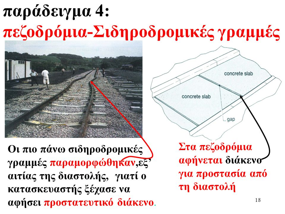 17 παράδειγμα 3: Γέφυρες Οι κατασκευαστές των γεφυρών αφήνουν ένα διάκενο, το οποίο με τη βοήθεια ειδικών τροχών καλύπτεται σε περίπτωση διαστολής της