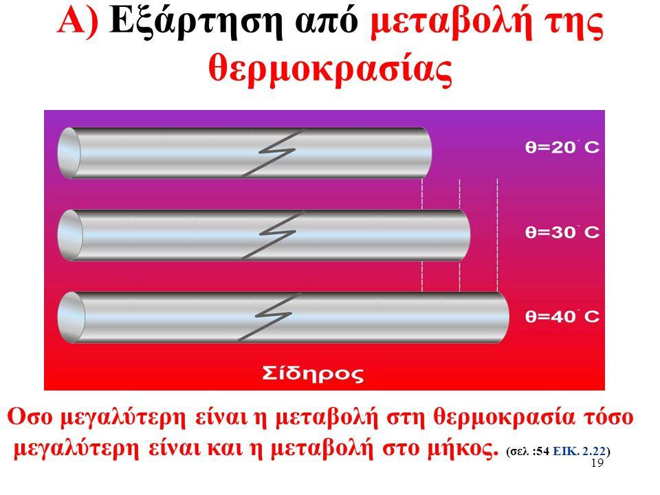 18 παράδειγμα 4:4: πεζοδρόμια-Σιδηροδρομικές γραμμές Οι πιο πάνω σιδηροδρομικές γραμμές παραμορφώθηκαν,εξ' αιτίας της διαστολής, γιατί ο κατασκευαστής