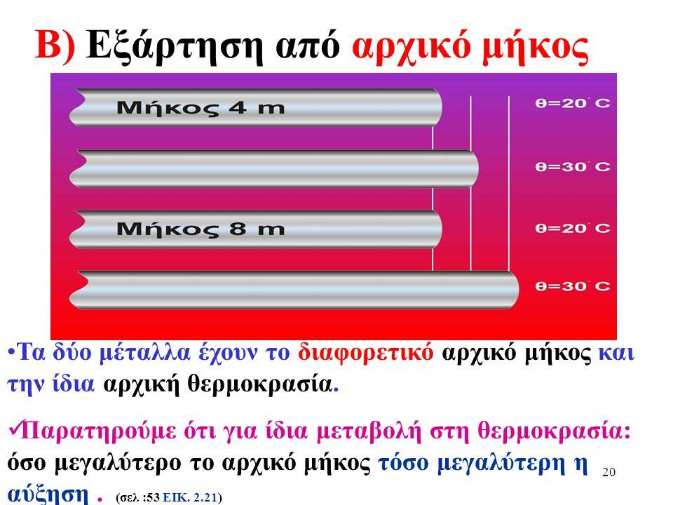 19 Α) Εξάρτηση από μεταβολή της θερμοκρασίας Οσο μεγαλύτερη είναι η μεταβολή στη θερμοκρασία τόσο μεγαλύτερη είναι και η μεταβολή στο μήκος. (σελ :54