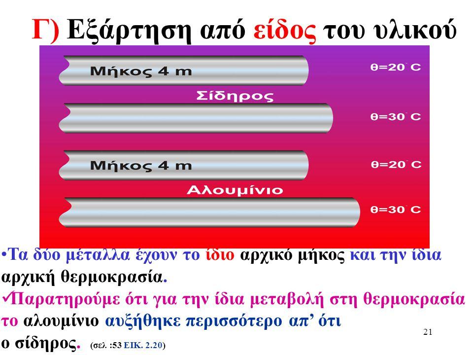 20 Β) Εξάρτηση από αρχικό μήκος Τα δύο μέταλλα έχουν το διαφορετικό αρχικό μήκος και την ίδια αρχική θερμοκρασία. Παρατηρούμε ότι για ίδια μεταβολή στ