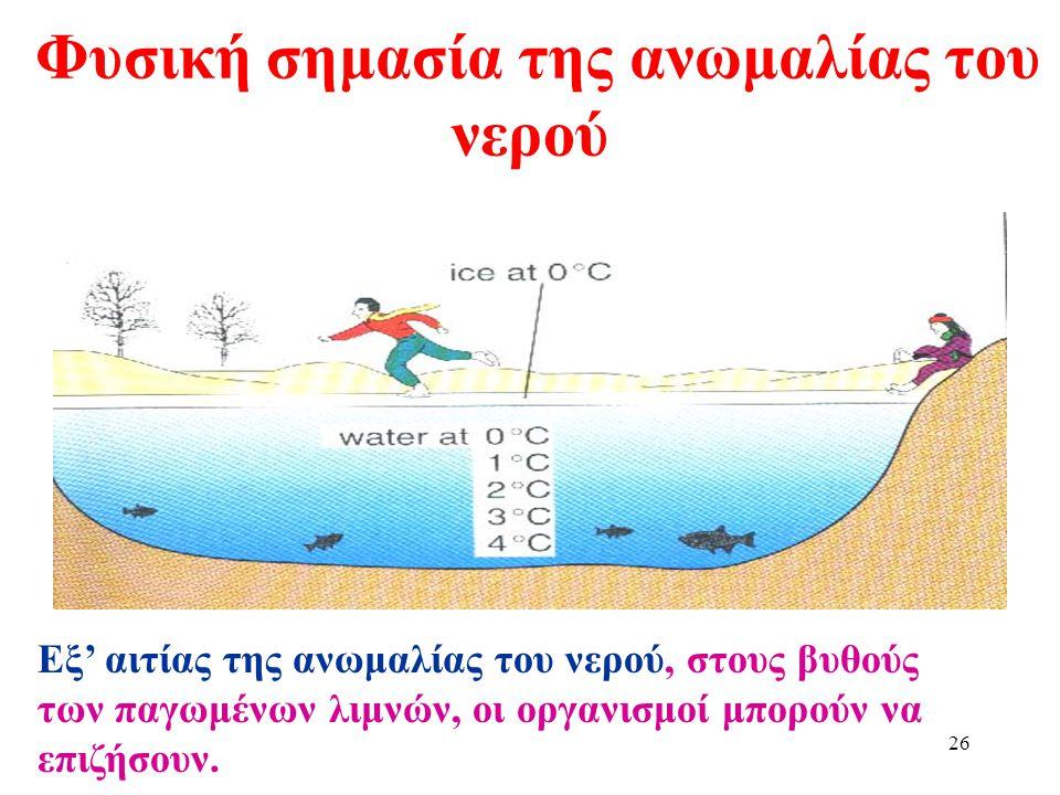 25 Μεταβολή της πυκνότητας στο νερό Μεταξύ 0 και 4 ο C, δηλαδή στη περιοχή που το νερό παρουσιάζει ανωμαλία, έχουμε δει ότι το νερό συστέλλεται αντί ν